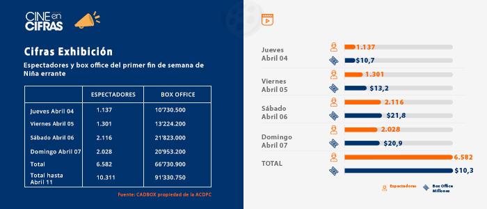Precios en colombia 2019